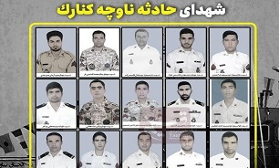 Funeral Held for Iranian Forces Martyred in Naval Exercise